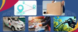 Veja 5 práticas de transporte sustentável